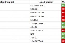 WebTRC 漏洞导致很多 VPN 用户的 IP 地址被暴露
