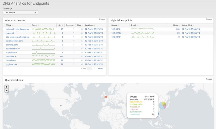 从救火到先知,DNS安全分析场景实践谈 - 第7张  | Sec-UN 安全村