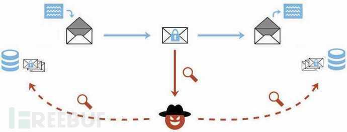 EFAIL-attack.jpg